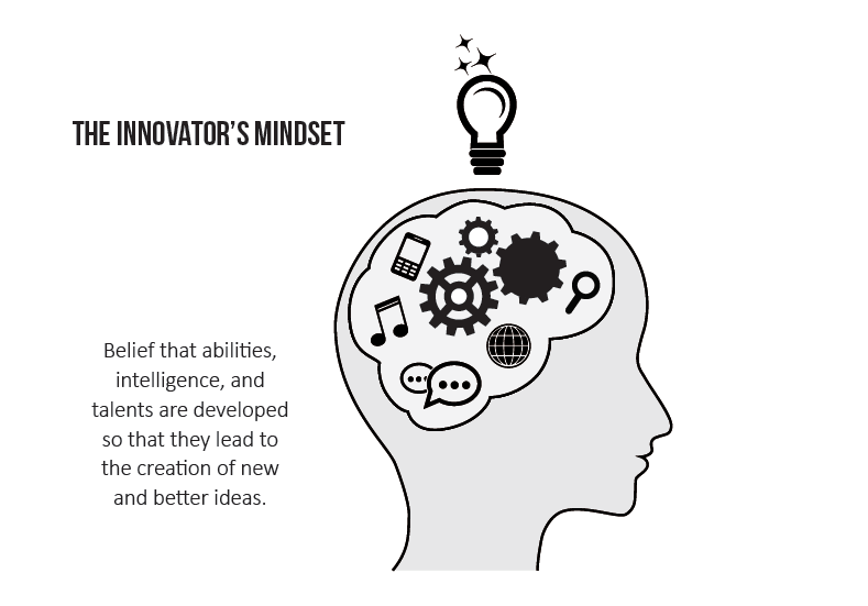 innovators mindset